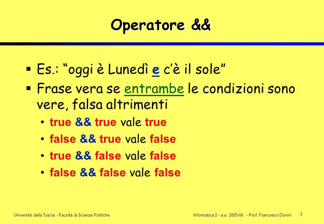 3 Università della Tuscia - Facoltà di Scienze Politiche.Informatica 2 - a.a. 2005-06 - Prof. Francesco Donini Operatore && Es.: oggi è Lunedì e cè il