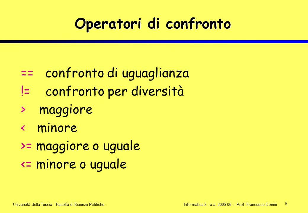 6 Università della Tuscia - Facoltà di Scienze Politiche.Informatica 2 - a.a. 2005-06 - Prof. Francesco Donini Operatori di confronto == confronto di