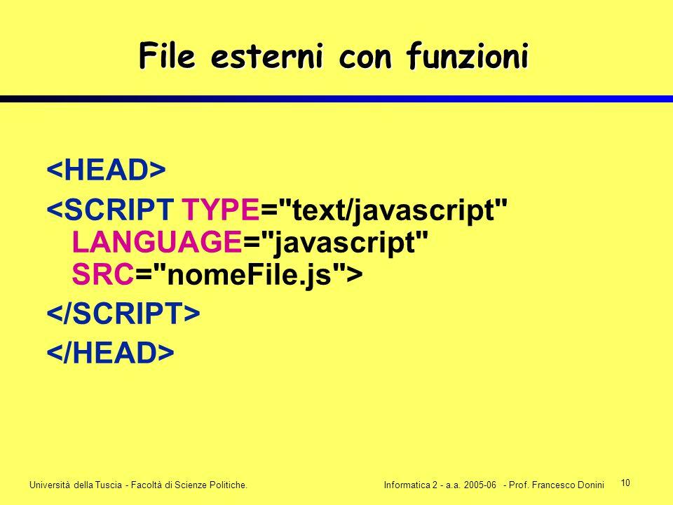 10 Università della Tuscia - Facoltà di Scienze Politiche.Informatica 2 - a.a. 2005-06 - Prof. Francesco Donini File esterni con funzioni