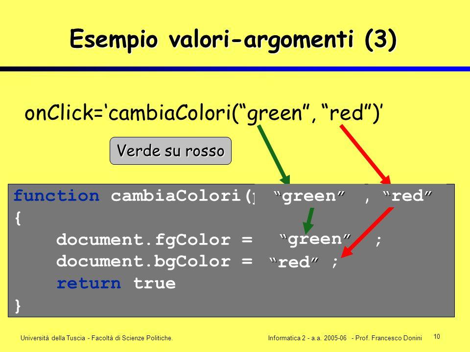 10 Università della Tuscia - Facoltà di Scienze Politiche.Informatica 2 - a.a. 2005-06 - Prof. Francesco Donini onClick=cambiaColori(green, red) funct