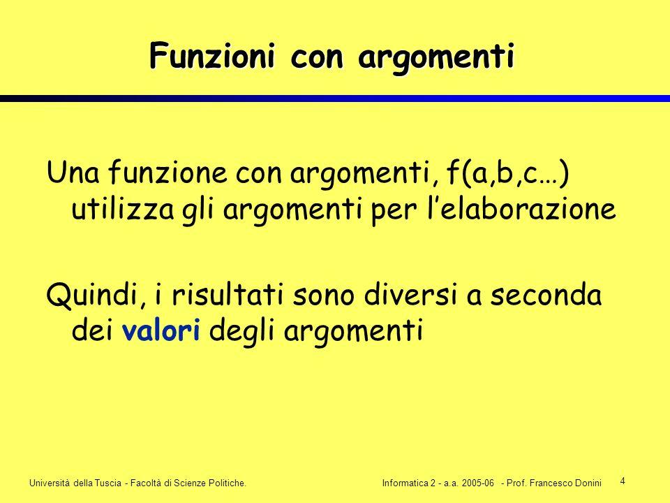 4 Università della Tuscia - Facoltà di Scienze Politiche.Informatica 2 - a.a. 2005-06 - Prof. Francesco Donini Funzioni con argomenti Una funzione con