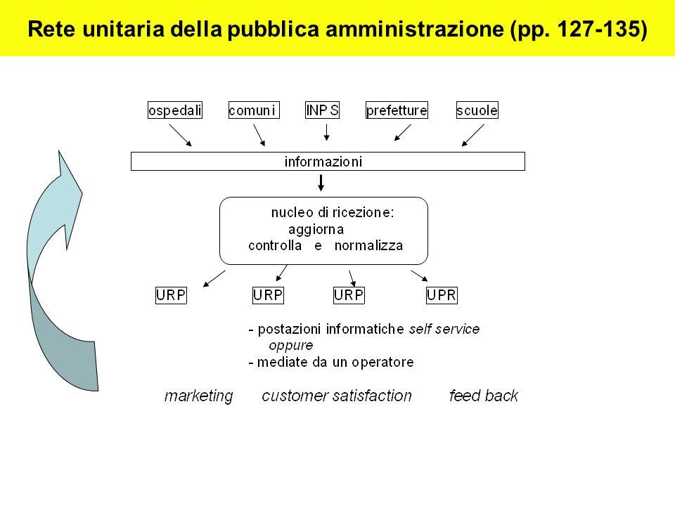 Rete unitaria della pubblica amministrazione (pp. 127-135)