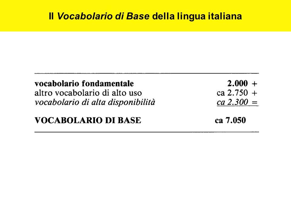 Il Vocabolario di Base della lingua italiana