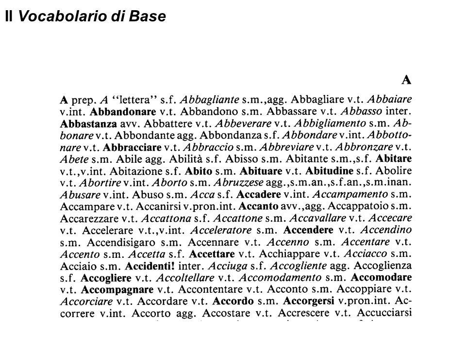 Il Vocabolario di Base
