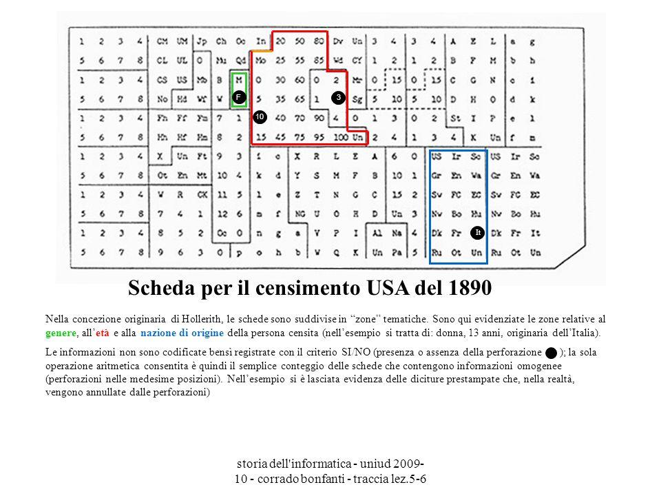storia dell'informatica - uniud 2009- 10 - corrado bonfanti - traccia lez.5-6 Nella concezione originaria di Hollerith, le schede sono suddivise in zo