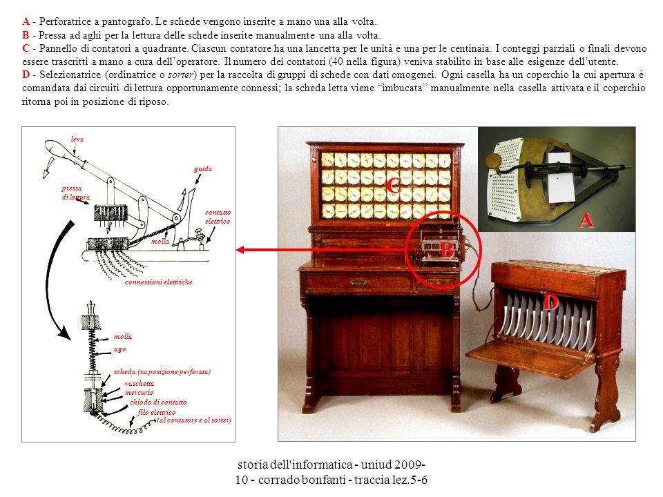 storia dell'informatica - uniud 2009- 10 - corrado bonfanti - traccia lez.5-6 A - Perforatrice a pantografo. Le schede vengono inserite a mano una all