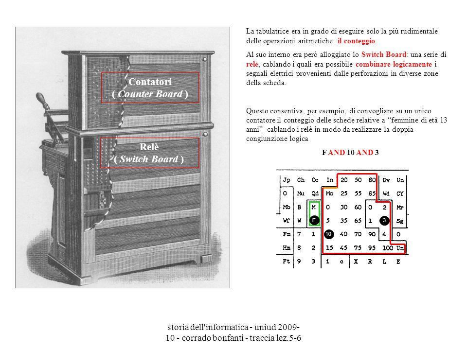 storia dell'informatica - uniud 2009- 10 - corrado bonfanti - traccia lez.5-6 F 10 3 La tabulatrice era in grado di eseguire solo la più rudimentale d