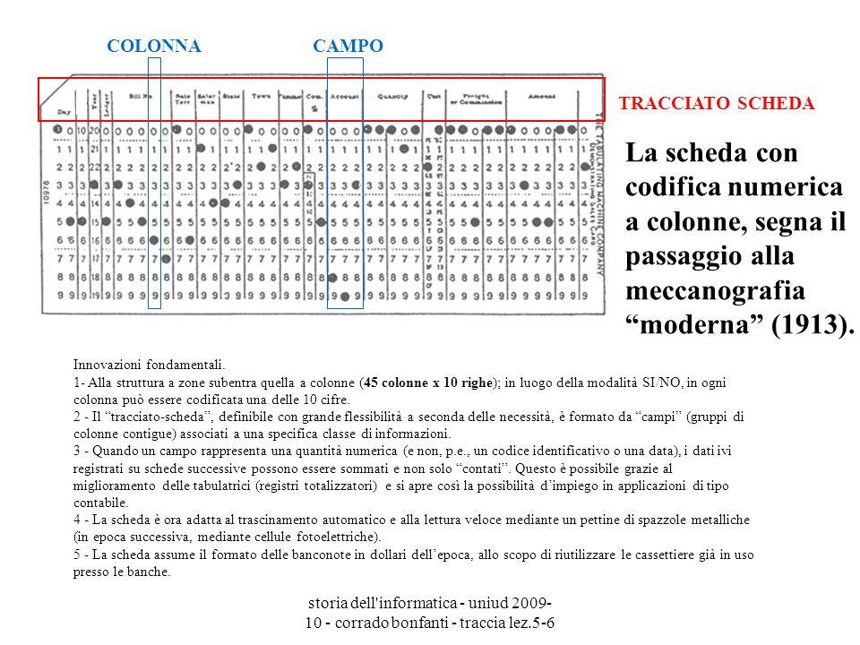storia dell'informatica - uniud 2009- 10 - corrado bonfanti - traccia lez.5-6 La scheda con codifica numerica a colonne, segna il passaggio alla mecca