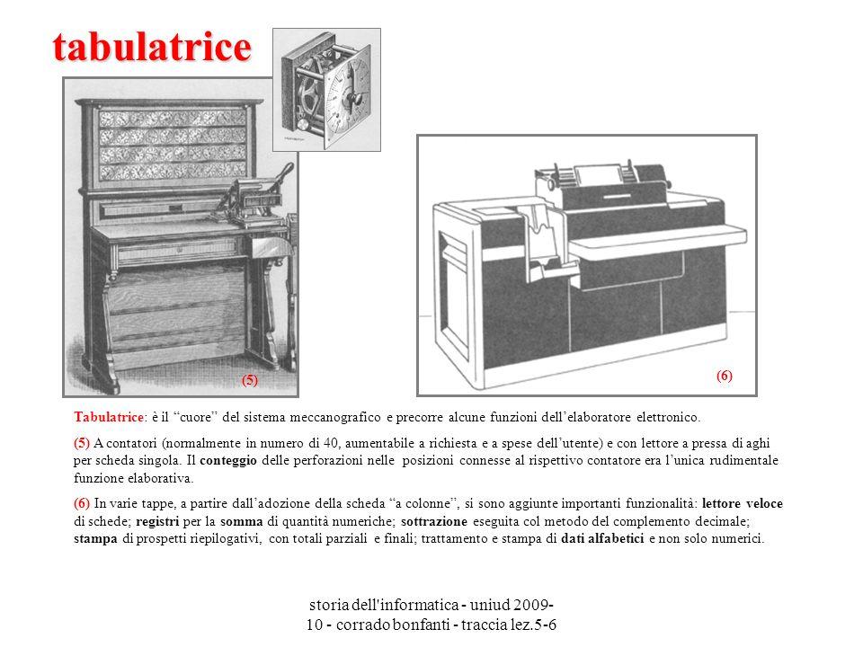 storia dell'informatica - uniud 2009- 10 - corrado bonfanti - traccia lez.5-6 tabulatrice Tabulatrice: è il cuore del sistema meccanografico e precorr