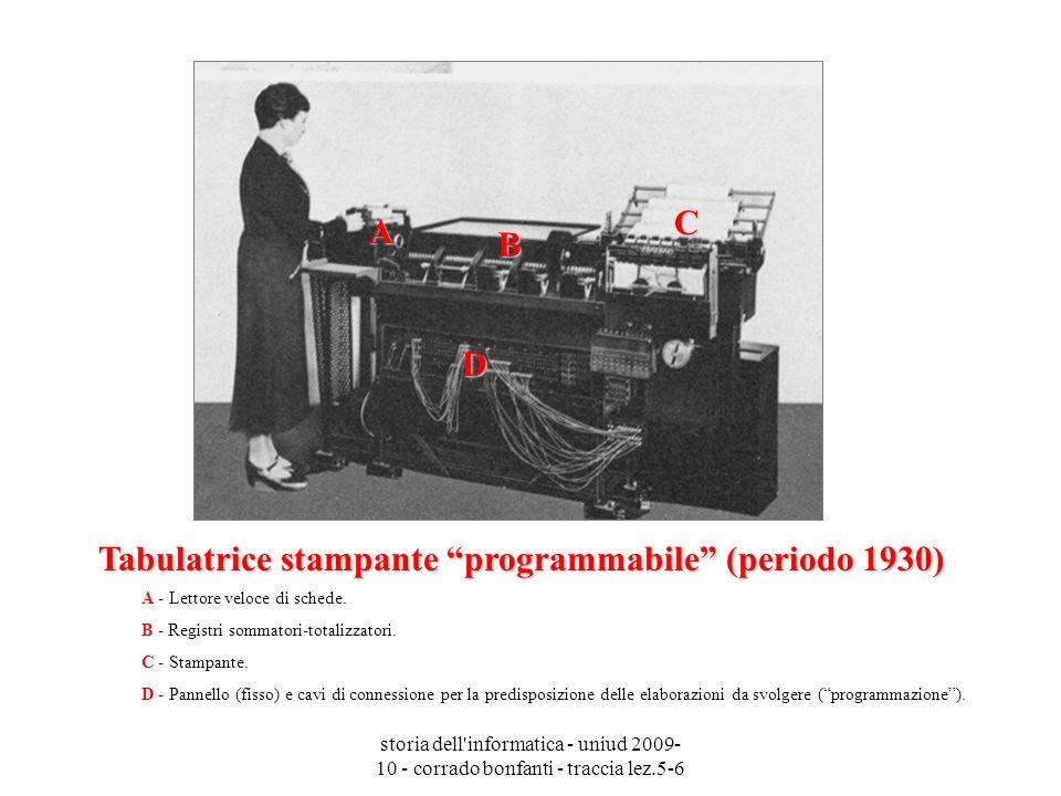 storia dell'informatica - uniud 2009- 10 - corrado bonfanti - traccia lez.5-6 Tabulatrice stampante programmabile (periodo 1930) A B C D A - Lettore v