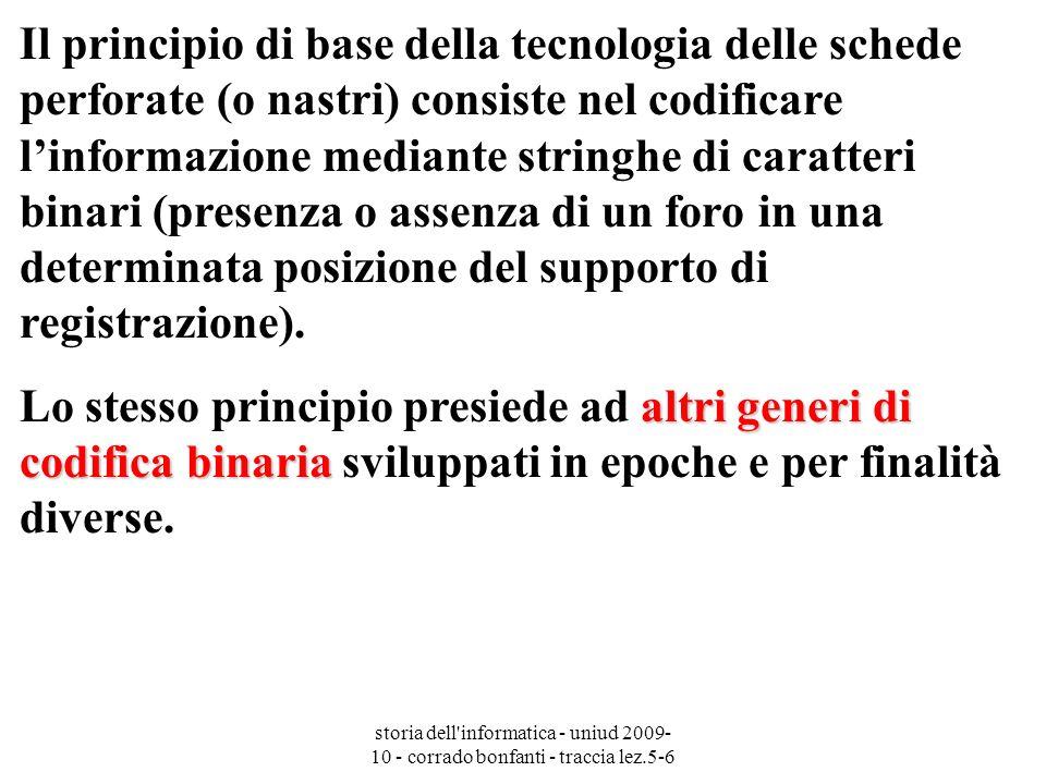 storia dell'informatica - uniud 2009- 10 - corrado bonfanti - traccia lez.5-6 Il principio di base della tecnologia delle schede perforate (o nastri)