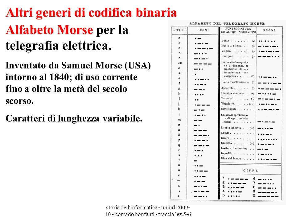 storia dell'informatica - uniud 2009- 10 - corrado bonfanti - traccia lez.5-6 Altri generi di codifica binaria Alfabeto Morse Alfabeto Morse per la te
