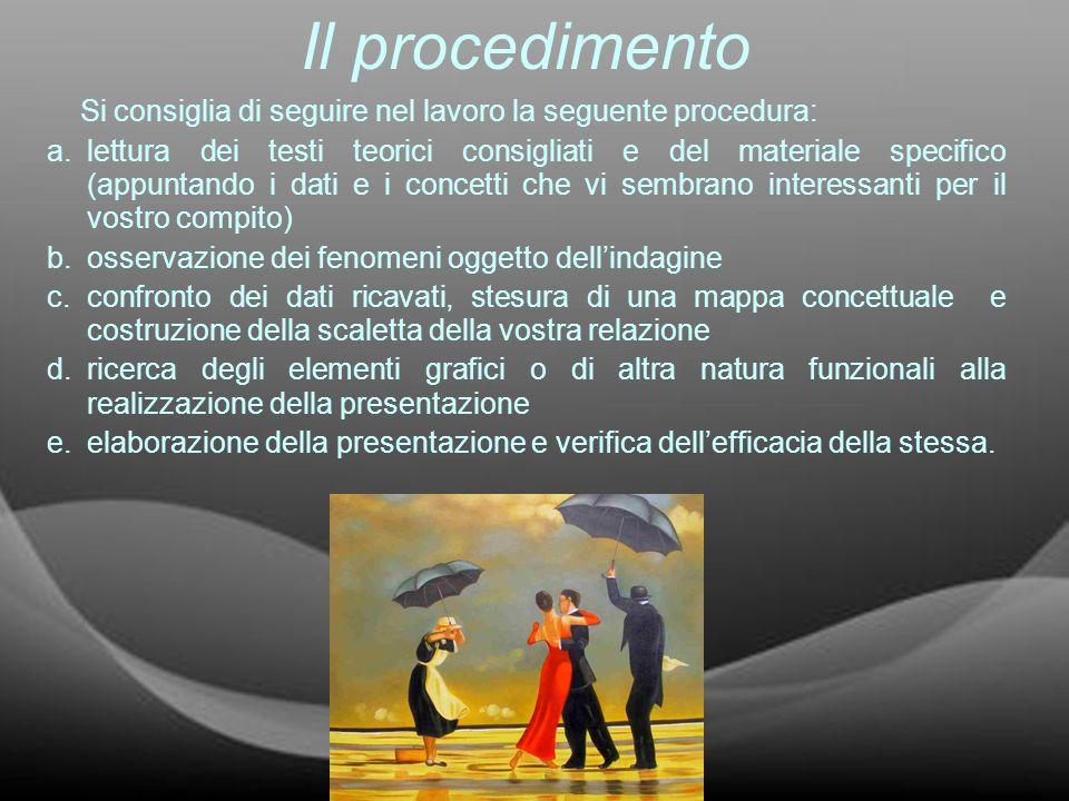 Il procedimento Si consiglia di seguire nel lavoro la seguente procedura: a.lettura dei testi teorici consigliati e del materiale specifico (appuntand