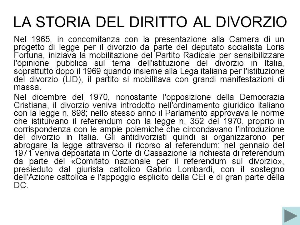 LA STORIA DEL DIRITTO AL DIVORZIO Nel 1965, in concomitanza con la presentazione alla Camera di un progetto di legge per il divorzio da parte del depu