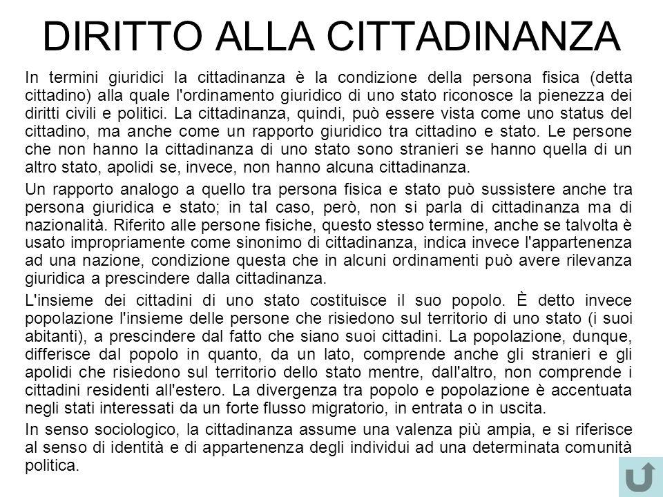 DIRITTO ALLA CITTADINANZA In termini giuridici la cittadinanza è la condizione della persona fisica (detta cittadino) alla quale l'ordinamento giuridi