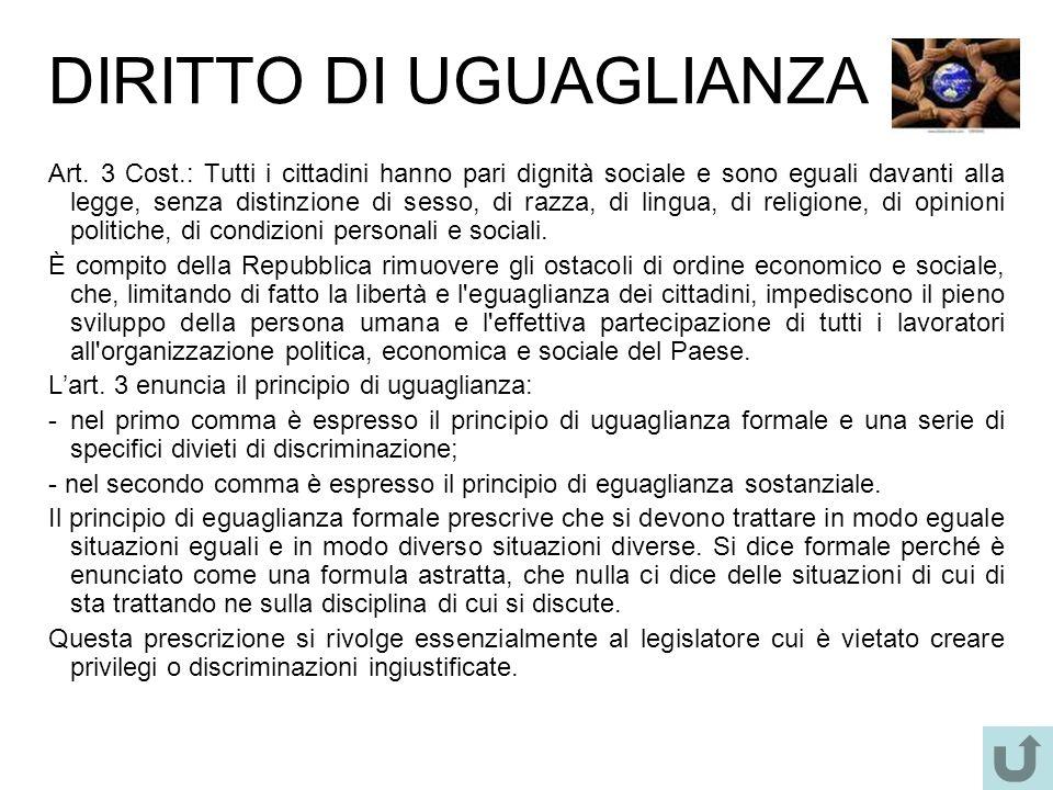 DIRITTO DI UGUAGLIANZA Art. 3 Cost.: Tutti i cittadini hanno pari dignità sociale e sono eguali davanti alla legge, senza distinzione di sesso, di raz