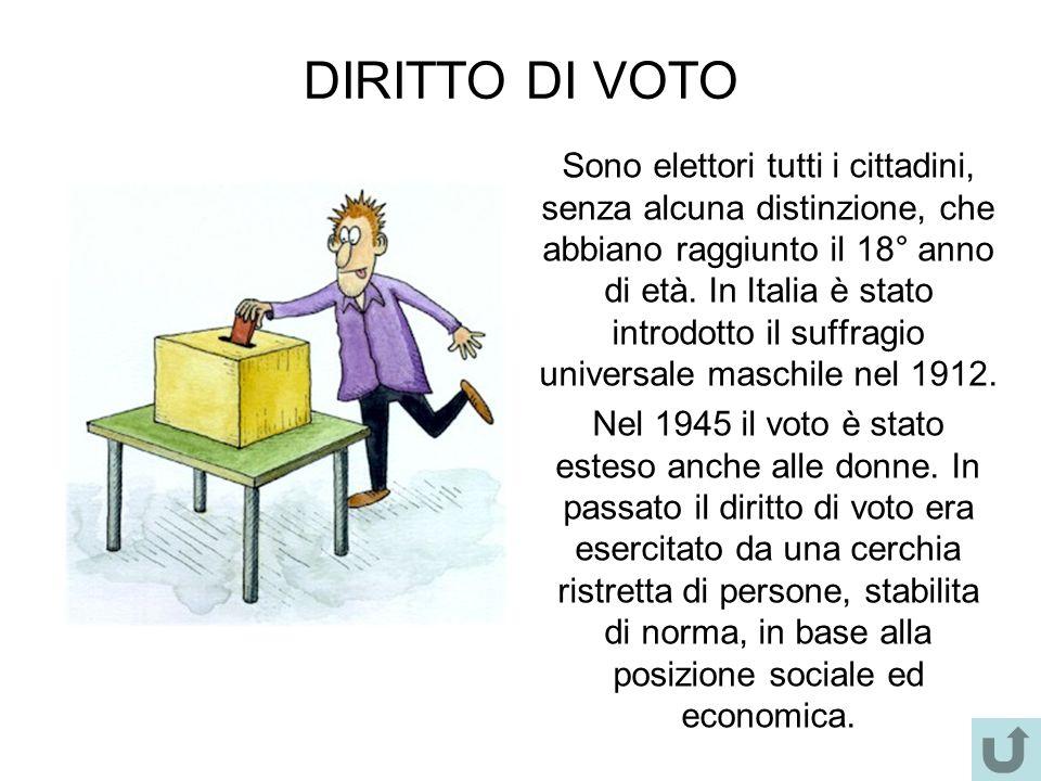 DIRITTO DI VOTO Sono elettori tutti i cittadini, senza alcuna distinzione, che abbiano raggiunto il 18° anno di età. In Italia è stato introdotto il s