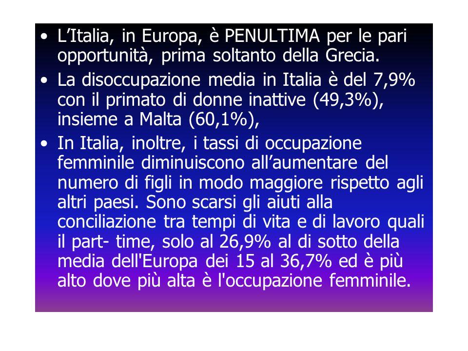 LItalia, in Europa, è PENULTIMA per le pari opportunità, prima soltanto della Grecia. La disoccupazione media in Italia è del 7,9% con il primato di d