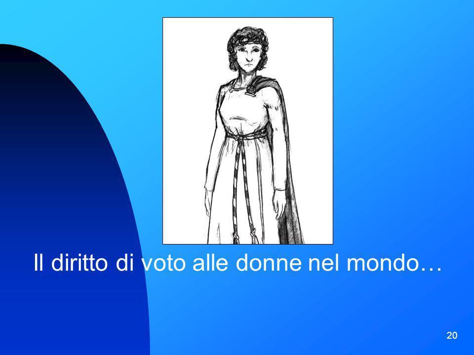20 Il diritto di voto alle donne nel mondo…