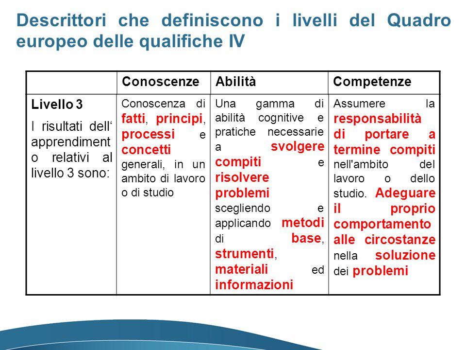 Livello 3 I risultati dell apprendiment o relativi al livello 3 sono: Conoscenza di fatti, principi, processi e concetti generali, in un ambito di lav