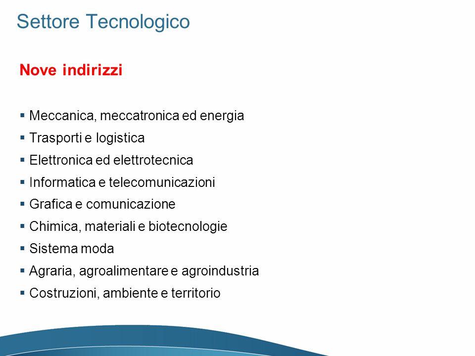 Settore Tecnologico Nove indirizzi Meccanica, meccatronica ed energia Trasporti e logistica Elettronica ed elettrotecnica Informatica e telecomunicazi