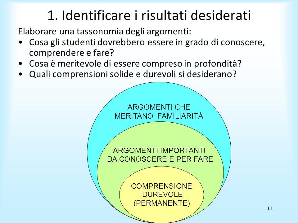 11 ARGOMENTI CHE MERITANO FAMILIARITÀ ARGOMENTI IMPORTANTI DA CONOSCERE E PER FARE COMPRENSIONE DUREVOLE (PERMANENTE) 1.