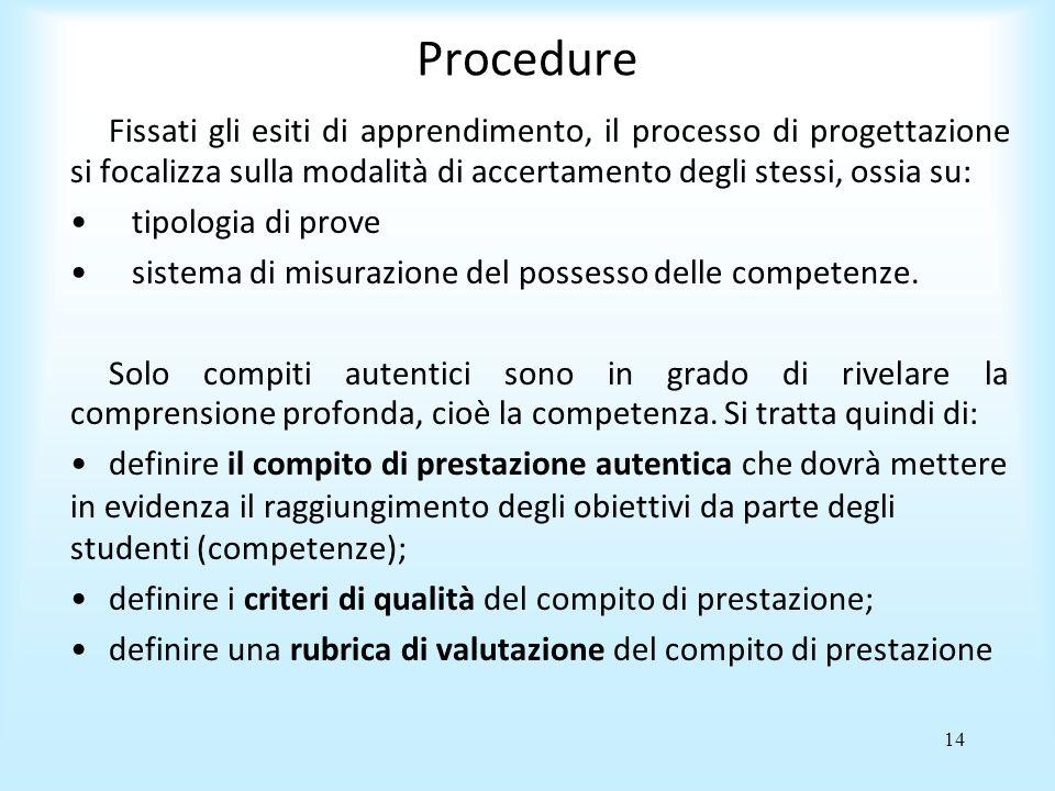 14 Procedure Fissati gli esiti di apprendimento, il processo di progettazione si focalizza sulla modalità di accertamento degli stessi, ossia su: tipologia di prove sistema di misurazione del possesso delle competenze.