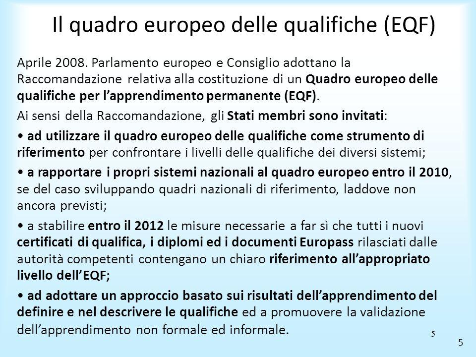 5 5 Il quadro europeo delle qualifiche (EQF) Aprile 2008.