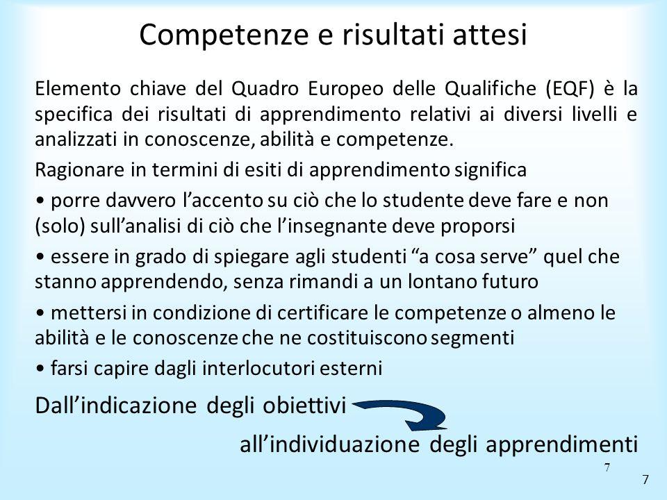 7 7 Competenze e risultati attesi Elemento chiave del Quadro Europeo delle Qualifiche (EQF) è la specifica dei risultati di apprendimento relativi ai diversi livelli e analizzati in conoscenze, abilità e competenze.