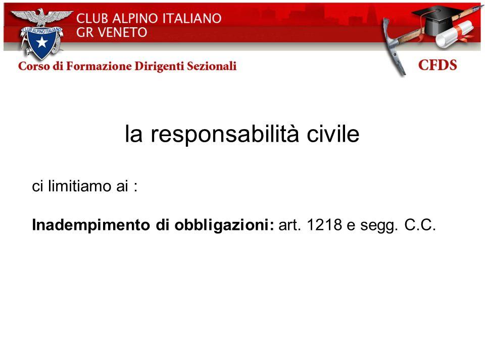 la responsabilità civile ci limitiamo ai : Inadempimento di obbligazioni: art. 1218 e segg. C.C.