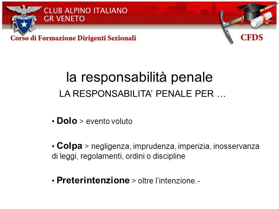 la responsabilità penale LA RESPONSABILITA PENALE PER … Dolo > evento voluto Colpa > negligenza, imprudenza, imperizia, inosservanza di leggi, regolam