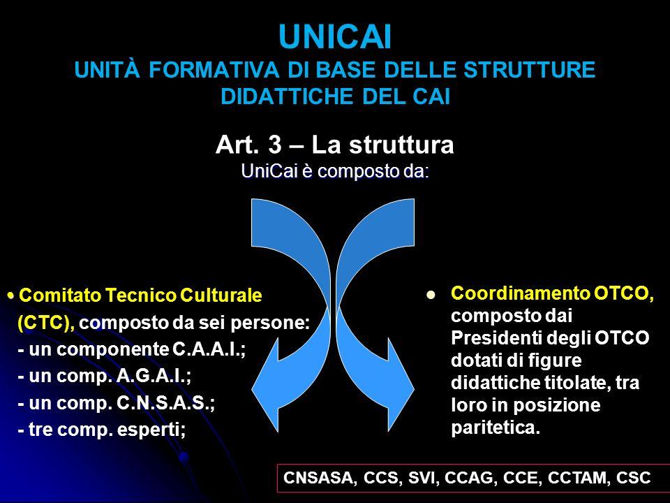 UNICAI UNITÀ FORMATIVA DI BASE DELLE STRUTTURE DIDATTICHE DEL CAI Comitato Tecnico Culturale (CTC), composto da sei persone: - un componente C.A.A.I.;