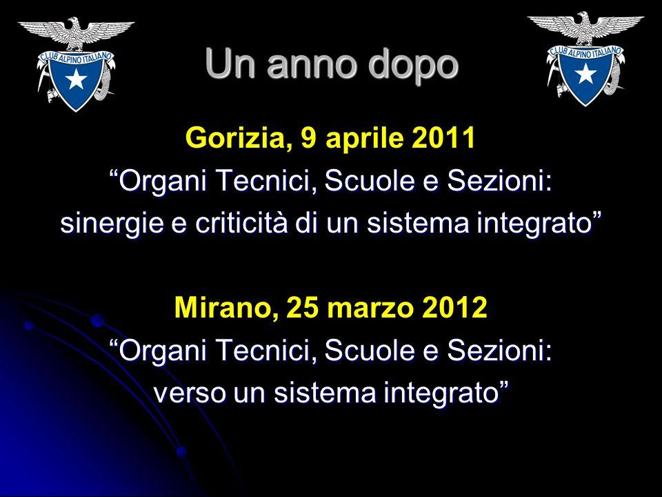 Un anno dopo Gorizia, 9 aprile 2011 Organi Tecnici, Scuole e Sezioni: sinergie e criticità di un sistema integrato Mirano, 25 marzo 2012 Organi Tecnic