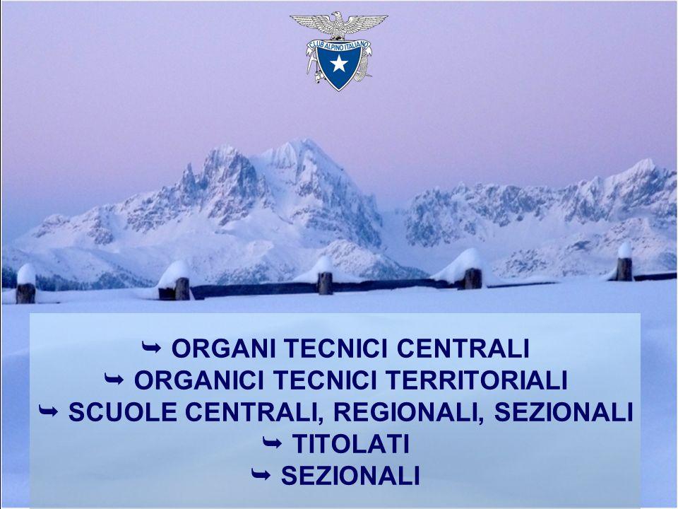 ORGANI TECNICI CENTRALI ORGANICI TECNICI TERRITORIALI SCUOLE CENTRALI, REGIONALI, SEZIONALI TITOLATI SEZIONALI