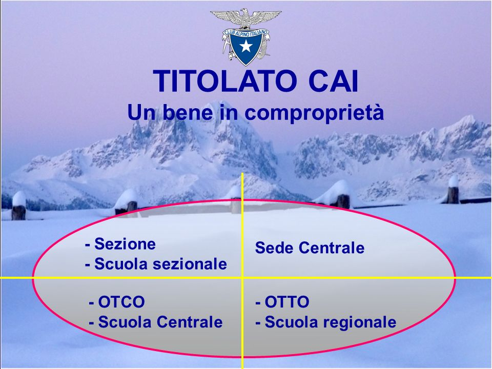 TITOLATO CAI Un bene in comproprietà - Sezione - Scuola sezionale Sede Centrale - OTCO - Scuola Centrale - OTTO - Scuola regionale