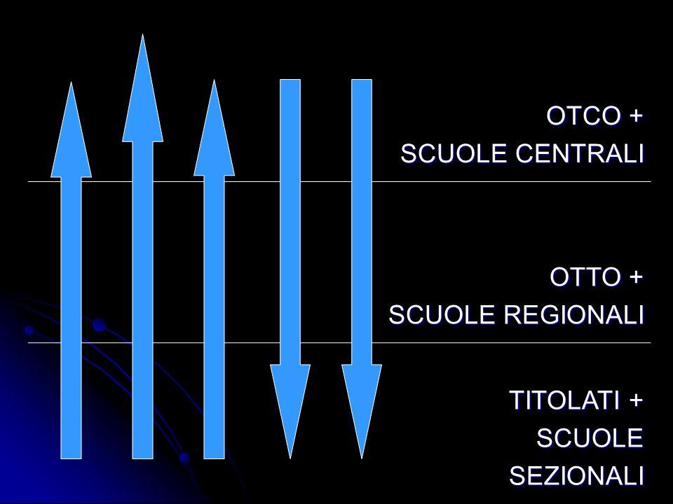 OTCO + SCUOLE CENTRALI OTTO + SCUOLE REGIONALI TITOLATI + SCUOLESEZIONALI