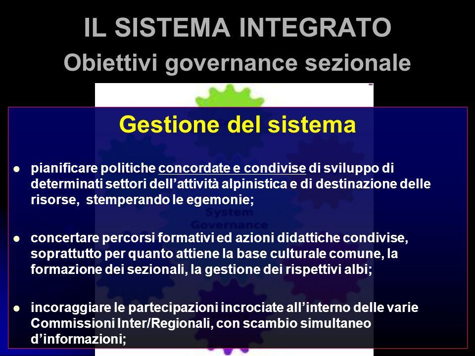 Gestione del sistema pianificare politiche concordate e condivise di sviluppo di determinati settori dellattività alpinistica e di destinazione delle