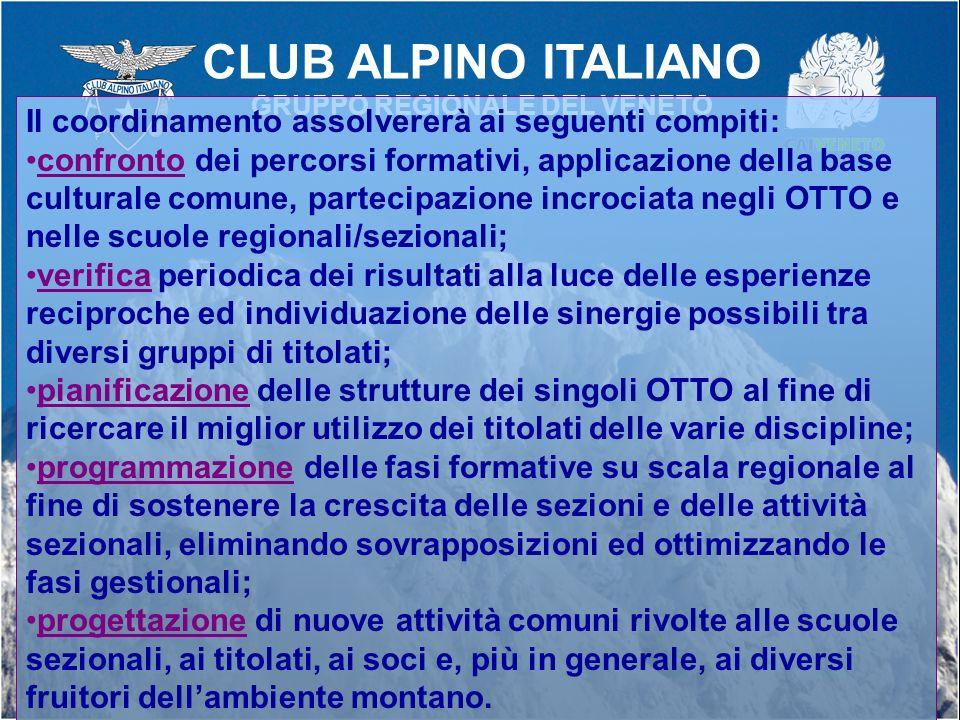 CLUB ALPINO ITALIANO GRUPPO REGIONALE DEL VENETO Il coordinamento assolvererà ai seguenti compiti: confronto dei percorsi formativi, applicazione dell
