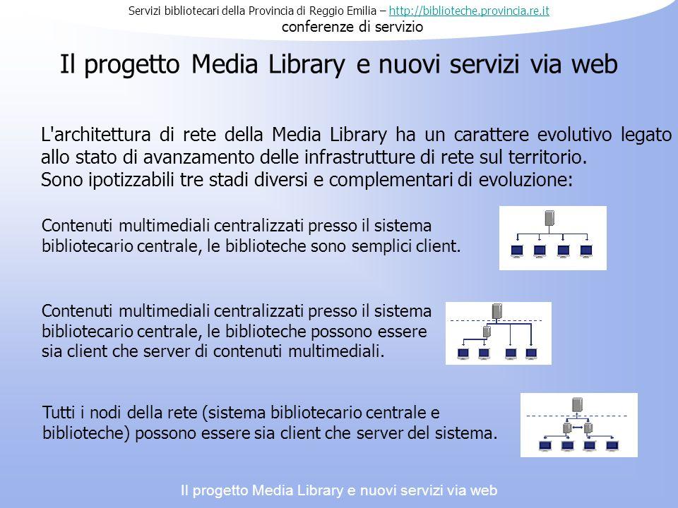 Il progetto Media Library e nuovi servizi via web L architettura di rete della Media Library ha un carattere evolutivo legato allo stato di avanzamento delle infrastrutture di rete sul territorio.