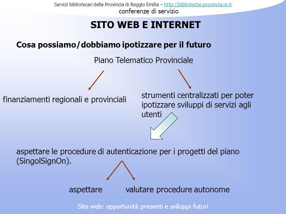 Servizi bibliotecari della Provincia di Reggio Emilia – http://biblioteche.provincia.re.it conferenze di serviziohttp://biblioteche.provincia.re.it Co