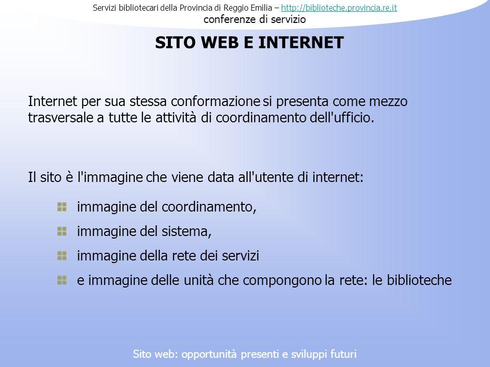 Servizi bibliotecari della Provincia di Reggio Emilia – http://biblioteche.provincia.re.it conferenze di serviziohttp://biblioteche.provincia.re.it In