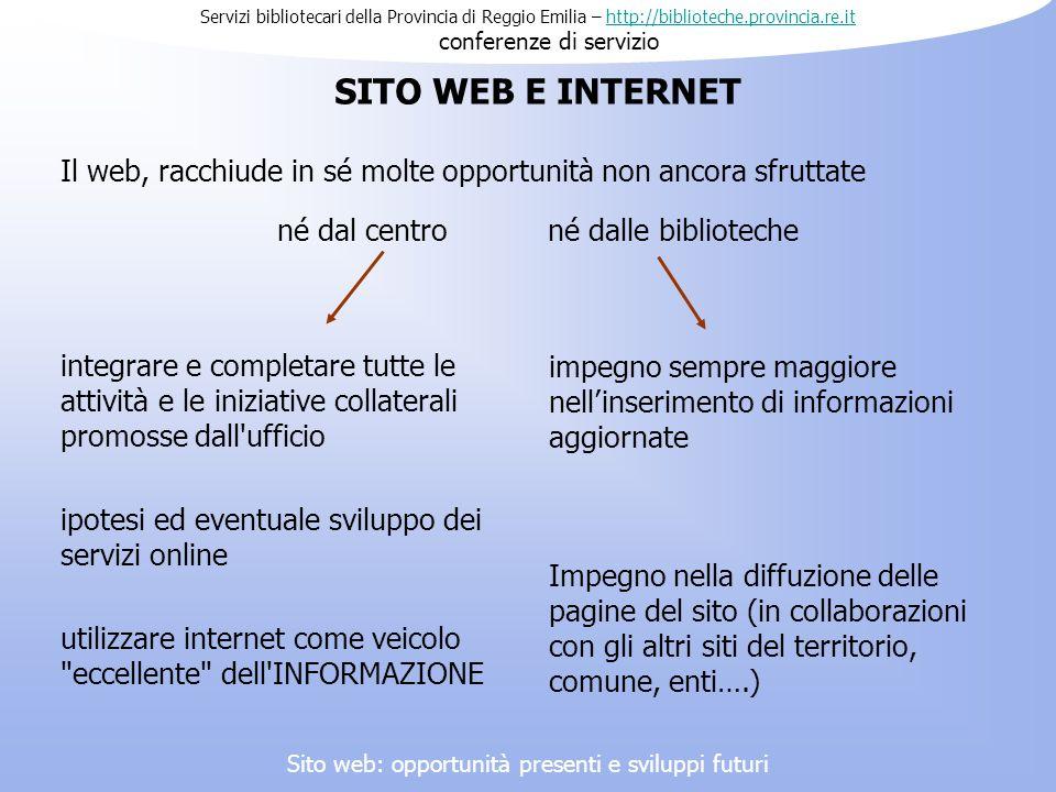 Servizi bibliotecari della Provincia di Reggio Emilia – http://biblioteche.provincia.re.it conferenze di serviziohttp://biblioteche.provincia.re.it Il