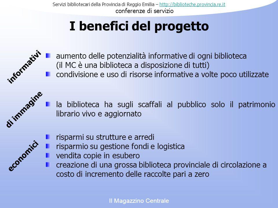 Da alcune indagini condotte negli scorsi anni (Bergamo) si può ipotizzare che il prestito dei materiali delle biblioteche sia costituito: Servizi bibliotecari della Provincia di Reggio Emilia – http://biblioteche.provincia.re.it conferenze di serviziohttp://biblioteche.provincia.re.it A - per l 80% con i documenti acquisiti negli ultimi 5 anni B - per il 18% con i documenti acquistati da 6 a 10 anni addietro C - per il 2% con la parte rimanente della collezione La quantificazione degli spazi Il Magazzino Centrale Si potrà quindi ipotizzare che a Magazzino Centrale possano essere collocati oltre agli attuali documenti collocati a magazzino da ogni singola biblioteca anche il 90% di C e il 30% di B