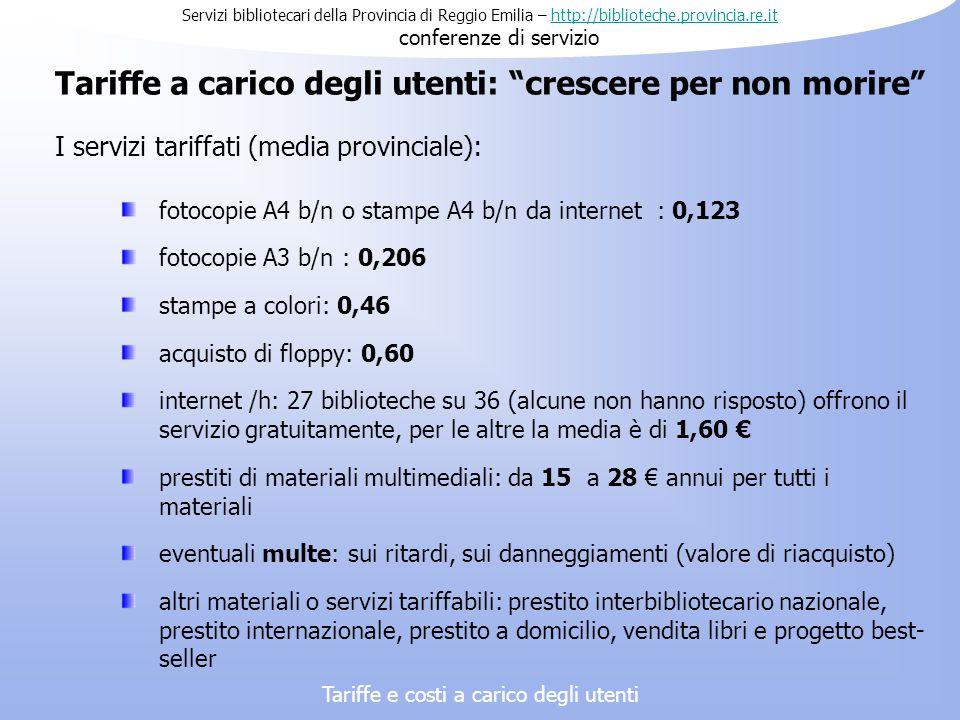 Servizi bibliotecari della Provincia di Reggio Emilia – http://biblioteche.provincia.re.it conferenze di serviziohttp://biblioteche.provincia.re.it Tariffe e costi a carico degli utenti Tariffe a carico degli utenti: crescere per non morire I servizi tariffati (media provinciale): fotocopie A4 b/n o stampe A4 b/n da internet : 0,123 fotocopie A3 b/n : 0,206 stampe a colori: 0,46 acquisto di floppy: 0,60 internet /h: 27 biblioteche su 36 (alcune non hanno risposto) offrono il servizio gratuitamente, per le altre la media è di 1,60 prestiti di materiali multimediali: da 15 a 28 annui per tutti i materiali eventuali multe: sui ritardi, sui danneggiamenti (valore di riacquisto) altri materiali o servizi tariffabili: prestito interbibliotecario nazionale, prestito internazionale, prestito a domicilio, vendita libri e progetto best- seller