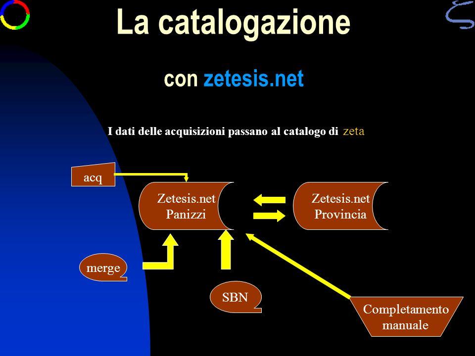 La catalogazione con zetesis.net acq I dati delle acquisizioni passano al catalogo di zeta Zetesis.net Panizzi SBN merge Completamento manuale Zetesis