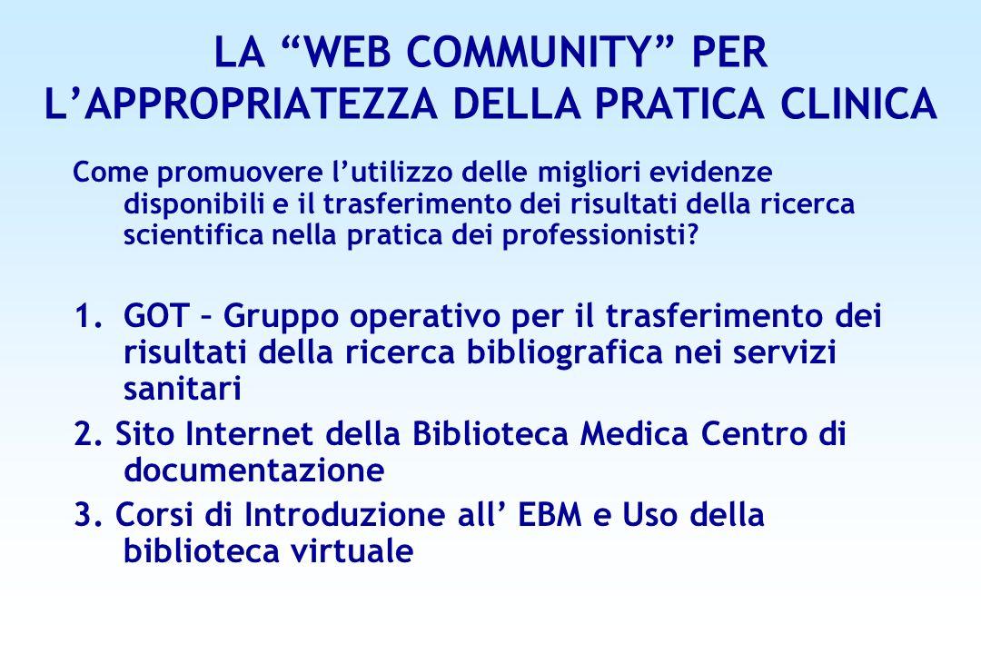 LA WEB COMMUNITY PER LAPPROPRIATEZZA DELLA PRATICA CLINICA Come promuovere lutilizzo delle migliori evidenze disponibili e il trasferimento dei risult