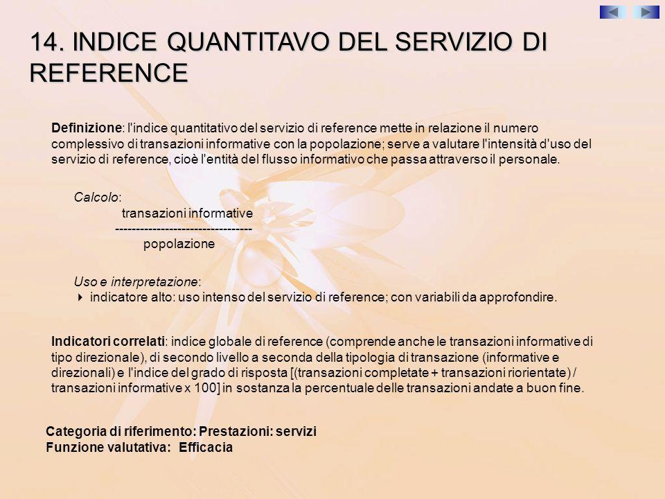 Definizione: l indice quantitativo del servizio di reference mette in relazione il numero complessivo di transazioni informative con la popolazione; serve a valutare l intensità d uso del servizio di reference, cioè l entità del flusso informativo che passa attraverso il personale.