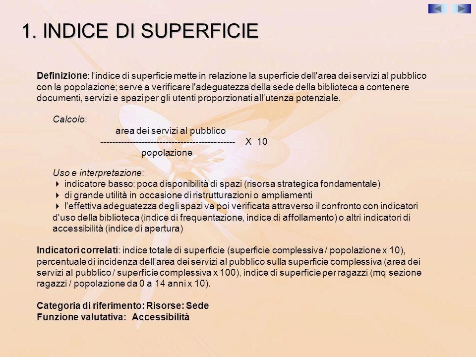 1. INDICE DI SUPERFICIE Definizione: l'indice di superficie mette in relazione la superficie dell'area dei servizi al pubblico con la popolazione; ser