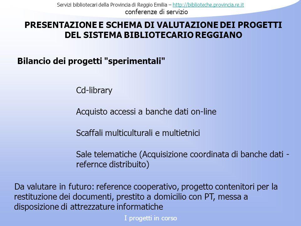 Servizi bibliotecari della Provincia di Reggio Emilia – http://biblioteche.provincia.re.it conferenze di serviziohttp://biblioteche.provincia.re.it Bilancio dei progetti sperimentali PRESENTAZIONE E SCHEMA DI VALUTAZIONE DEI PROGETTI DEL SISTEMA BIBLIOTECARIO REGGIANO Cd-library Acquisto accessi a banche dati on-line Scaffali multiculturali e multietnici Sale telematiche (Acquisizione coordinata di banche dati - refernce distribuito) I progetti in corso Da valutare in futuro: reference cooperativo, progetto contenitori per la restituzione dei documenti, prestito a domicilio con PT, messa a disposizione di attrezzature informatiche