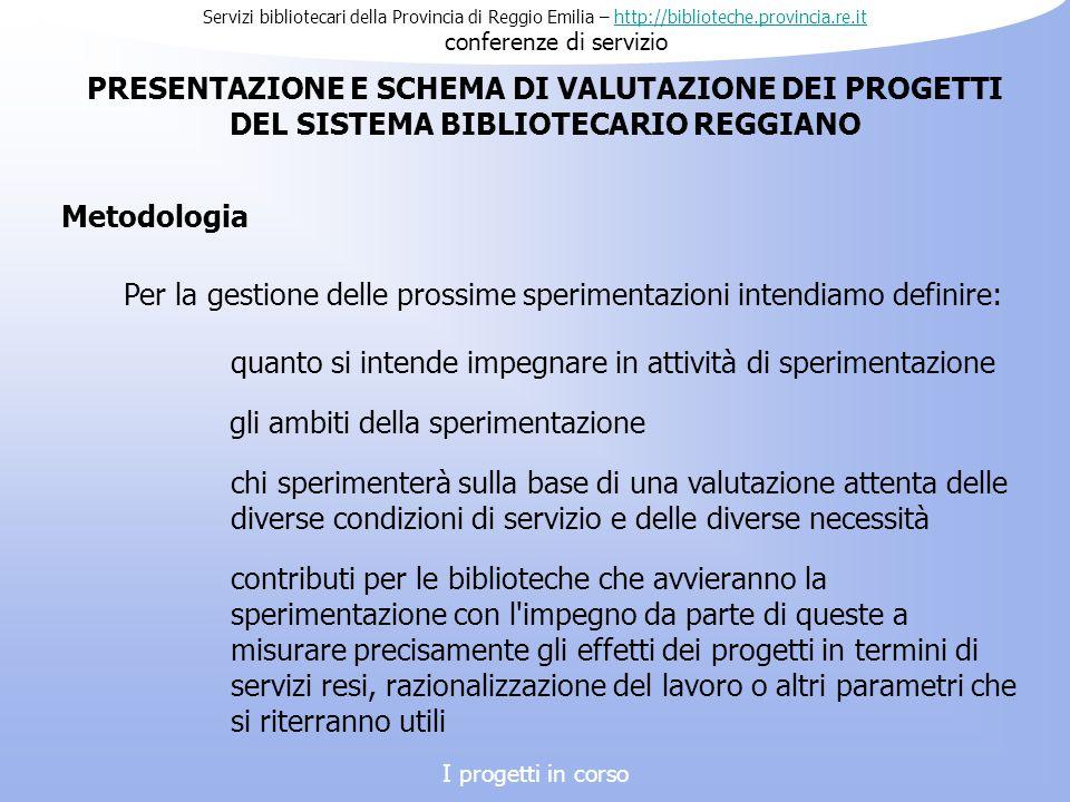 Servizi bibliotecari della Provincia di Reggio Emilia – http://biblioteche.provincia.re.it conferenze di serviziohttp://biblioteche.provincia.re.it Metodologia PRESENTAZIONE E SCHEMA DI VALUTAZIONE DEI PROGETTI DEL SISTEMA BIBLIOTECARIO REGGIANO Per la gestione delle prossime sperimentazioni intendiamo definire: quanto si intende impegnare in attività di sperimentazione gli ambiti della sperimentazione chi sperimenterà sulla base di una valutazione attenta delle diverse condizioni di servizio e delle diverse necessità contributi per le biblioteche che avvieranno la sperimentazione con l impegno da parte di queste a misurare precisamente gli effetti dei progetti in termini di servizi resi, razionalizzazione del lavoro o altri parametri che si riterranno utili I progetti in corso